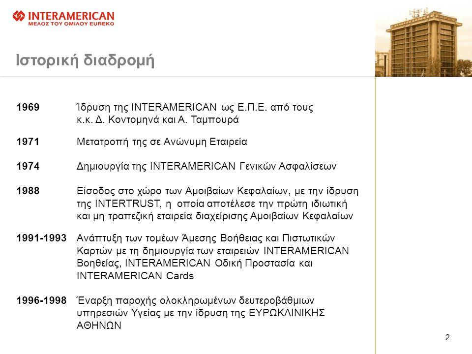 Ιστορική διαδρομή 1969 Ίδρυση της INTERAMERICAN ως Ε.Π.Ε. από τους κ.κ. Δ. Κοντομηνά και Α. Ταμπουρά.