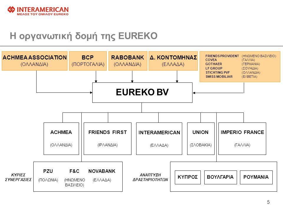 Η οργανωτική δομή της EUREKO