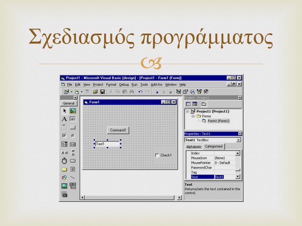 Σχεδιασμός προγράμματος