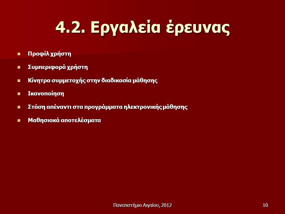 4.2. Εργαλεία έρευνας Προφίλ χρήστη Συμπεριφορά χρήστη