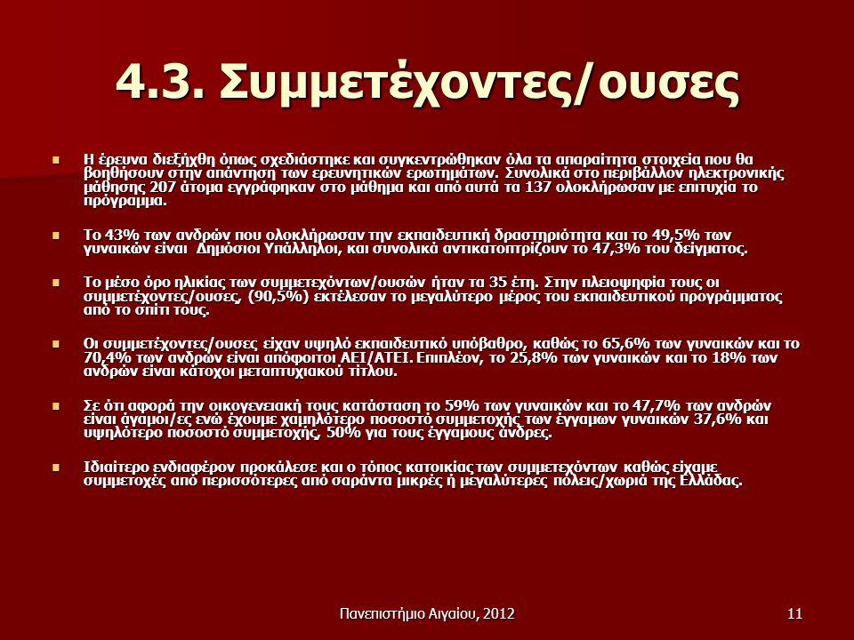 4.3. Συμμετέχοντες/ουσες