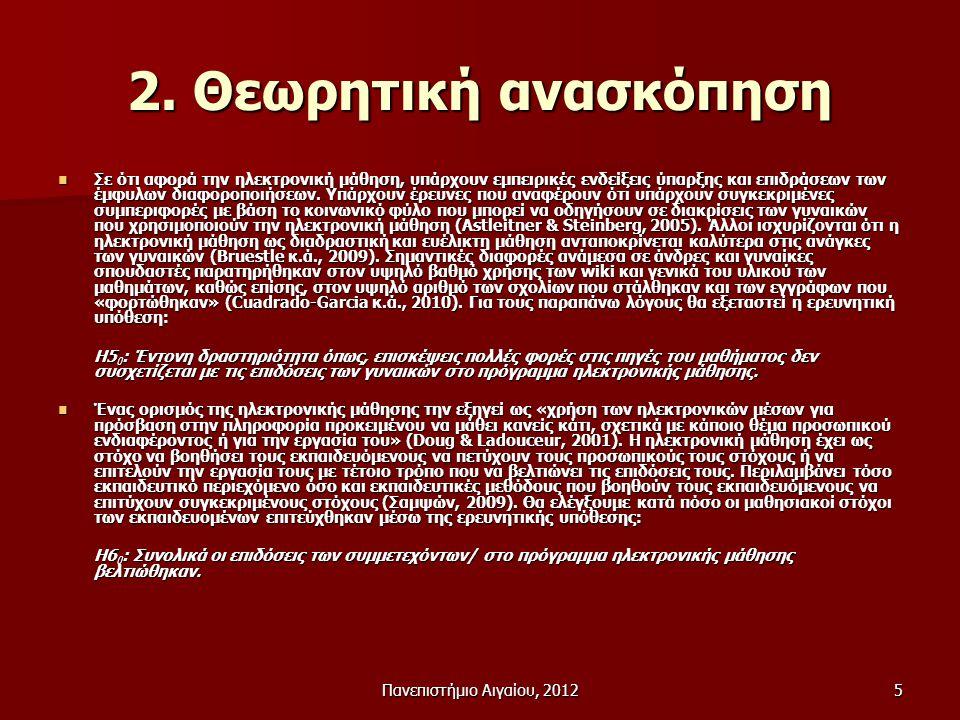 2. Θεωρητική ανασκόπηση