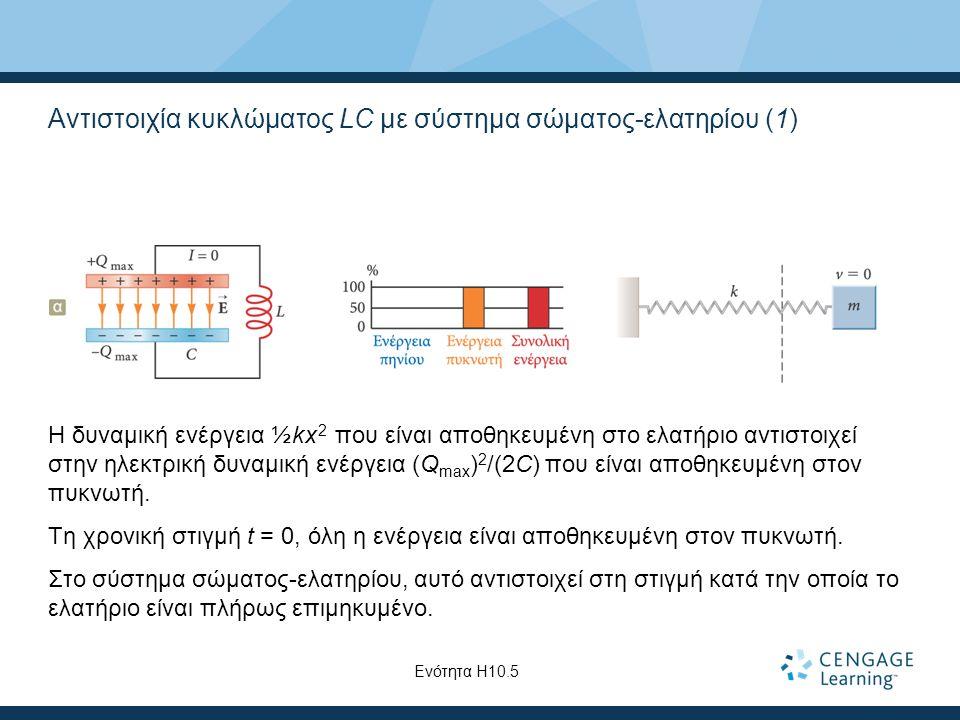 Αντιστοιχία κυκλώματος LC με σύστημα σώματος-ελατηρίου (1)