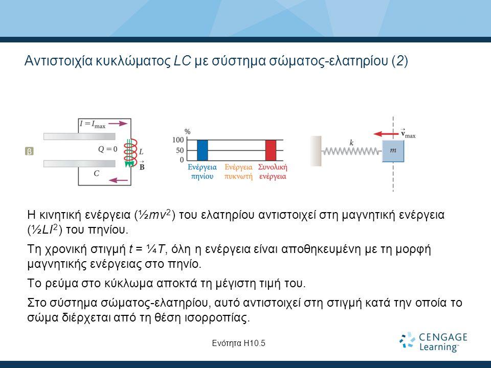 Αντιστοιχία κυκλώματος LC με σύστημα σώματος-ελατηρίου (2)