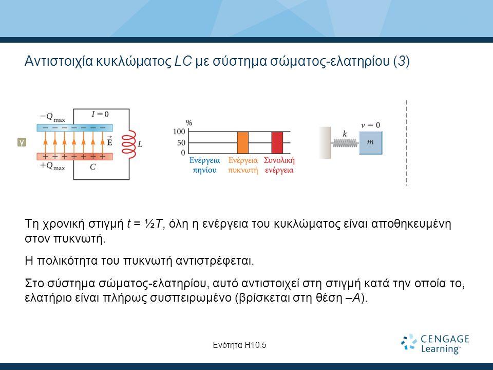 Αντιστοιχία κυκλώματος LC με σύστημα σώματος-ελατηρίου (3)