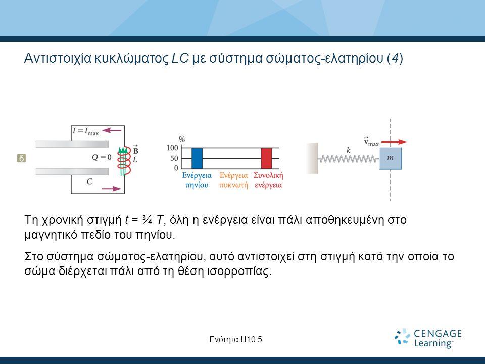 Αντιστοιχία κυκλώματος LC με σύστημα σώματος-ελατηρίου (4)