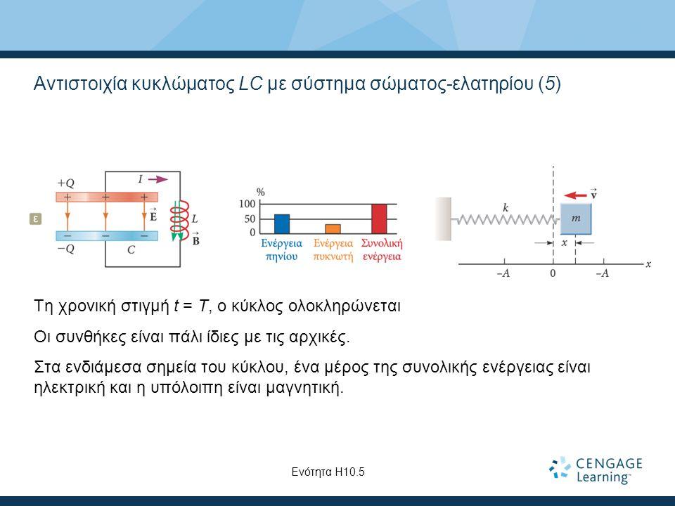 Αντιστοιχία κυκλώματος LC με σύστημα σώματος-ελατηρίου (5)