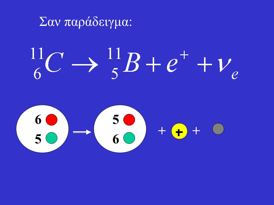 Σαν παράδειγμα: 6 5 +