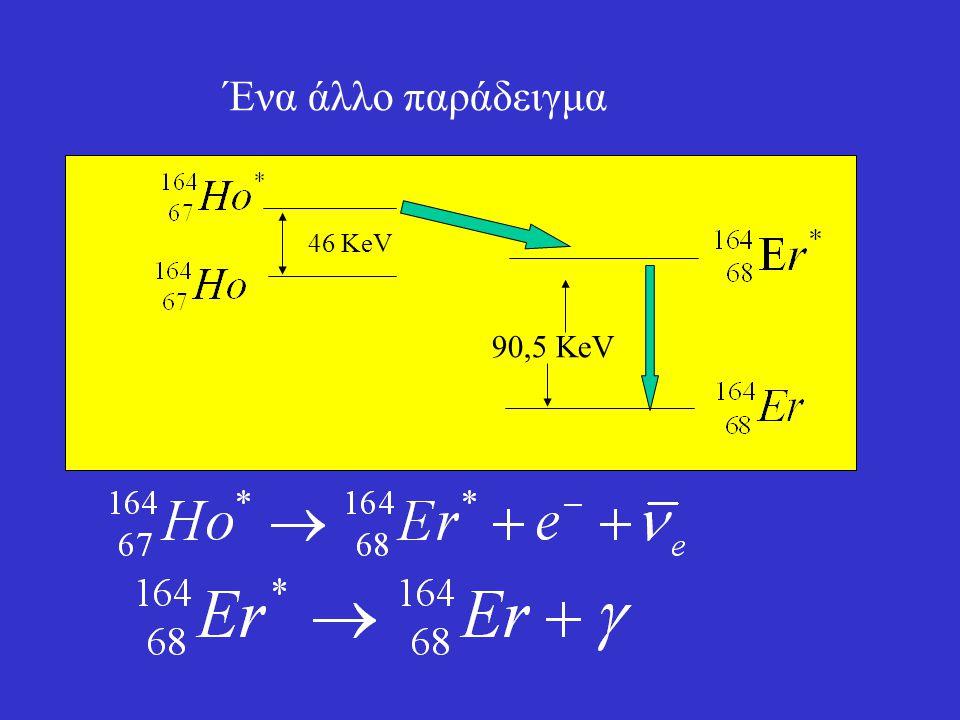 Ένα άλλο παράδειγμα 90,5 ΚeV 46 ΚeV