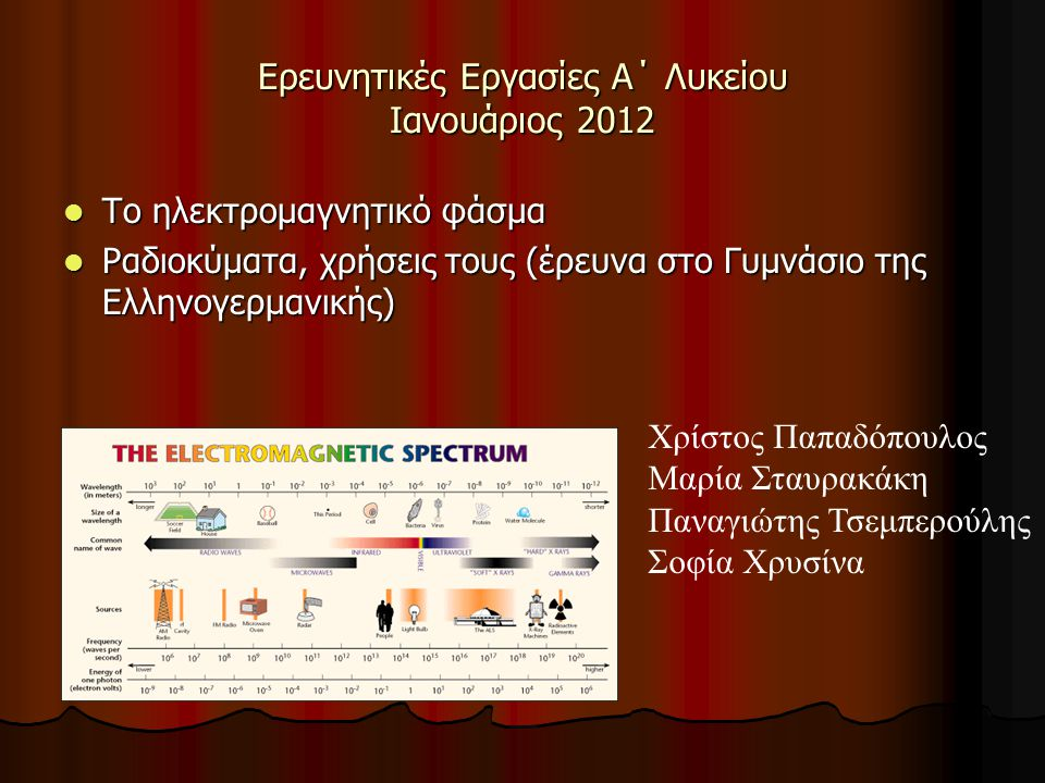 Ερευνητικές Εργασίες Α΄ Λυκείου Ιανουάριος 2012