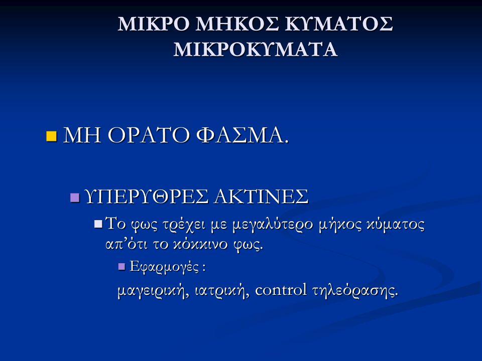 ΜΙΚΡΟ ΜΗΚΟΣ ΚΥΜΑΤΟΣ ΜΙΚΡΟΚΥΜΑΤΑ