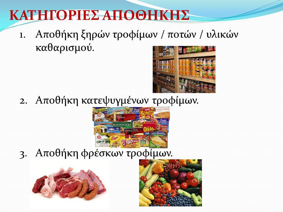 ΚΑΤΗΓΟΡΙΕΣ ΑΠΟΘΗΚΗΣ Αποθήκη ξηρών τροφίμων / ποτών / υλικών καθαρισμού. Αποθήκη κατεψυγμένων τροφίμων.