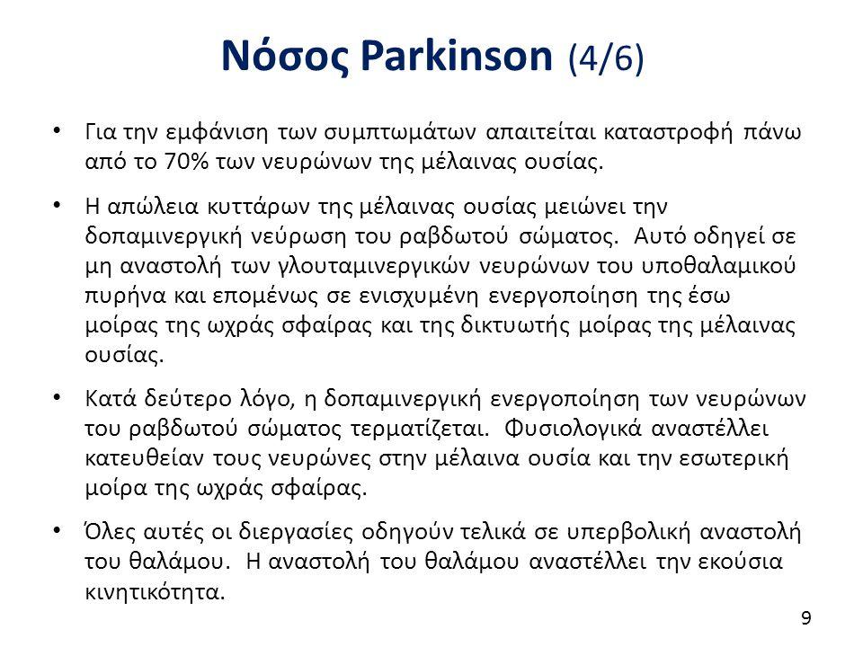 Νόσος Parkinson (5/6)