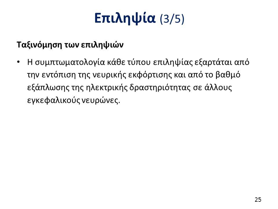 Επιληψία (4/5) Μερική ή Εστιακή