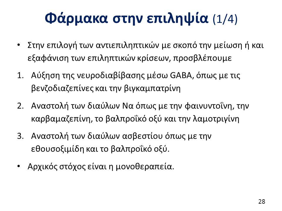 Φάρμακα στην επιληψία (2/4)