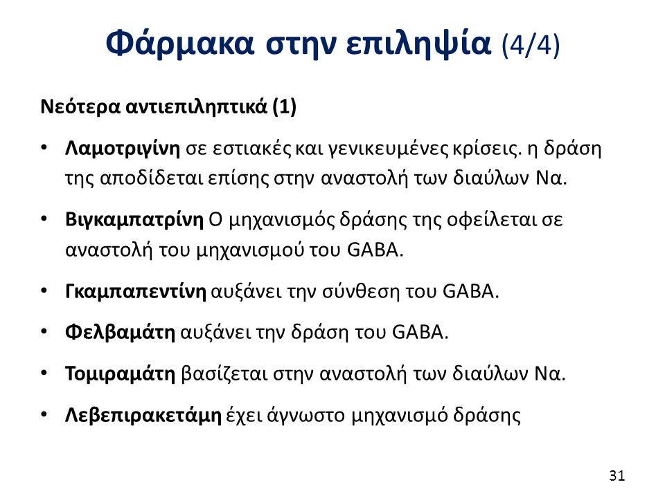 Μυασθένεια (Myasthenia Gravis)