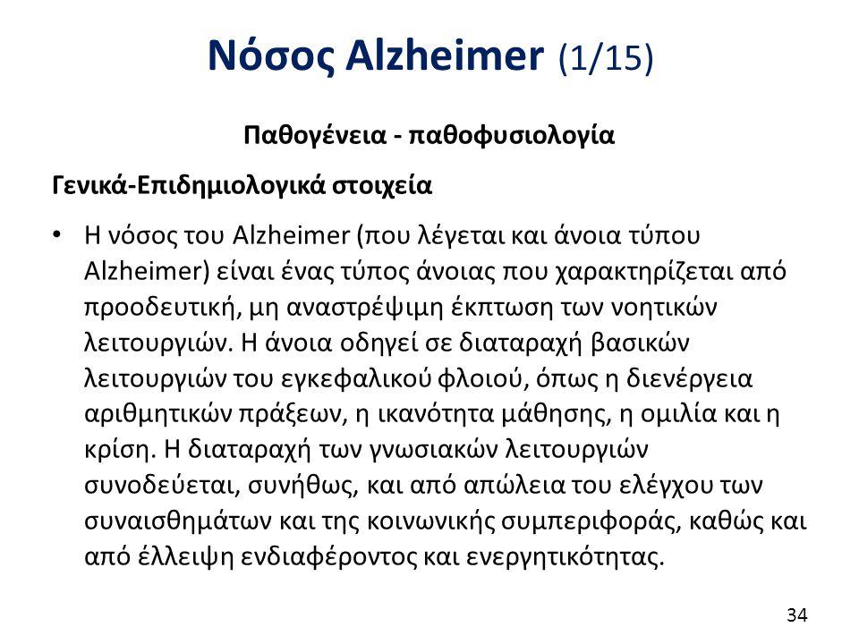 Νόσος Alzheimer (2/15)