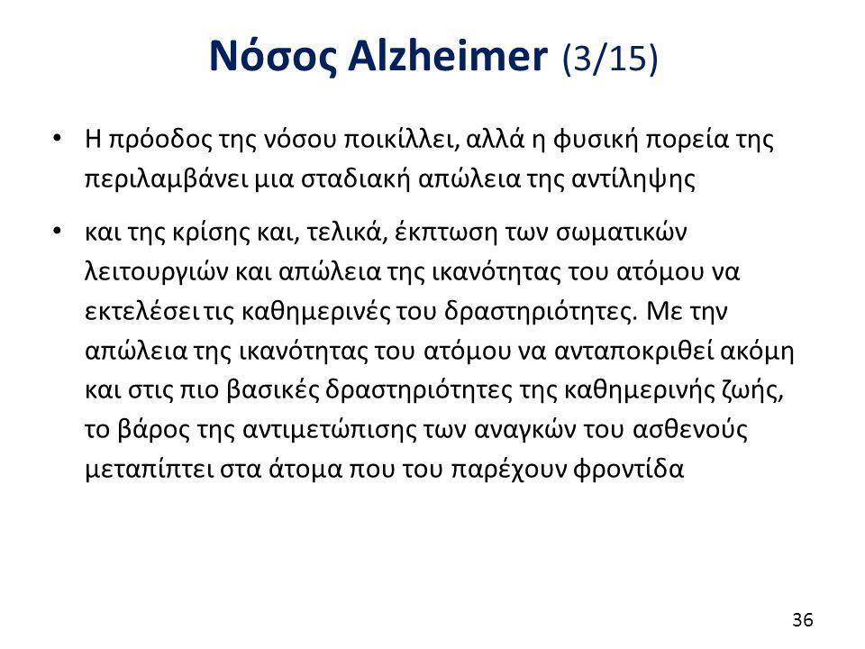 Νόσος Alzheimer (4/15)