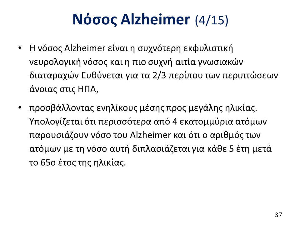 Νόσος Alzheimer (5/15) Θεραπείες για τα γνωστικά συμπτώματα