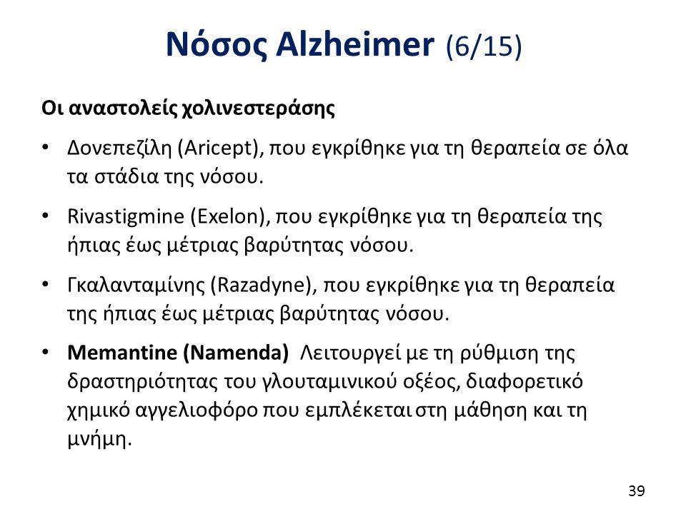 Νόσος Alzheimer (7/ 15) Memantine: