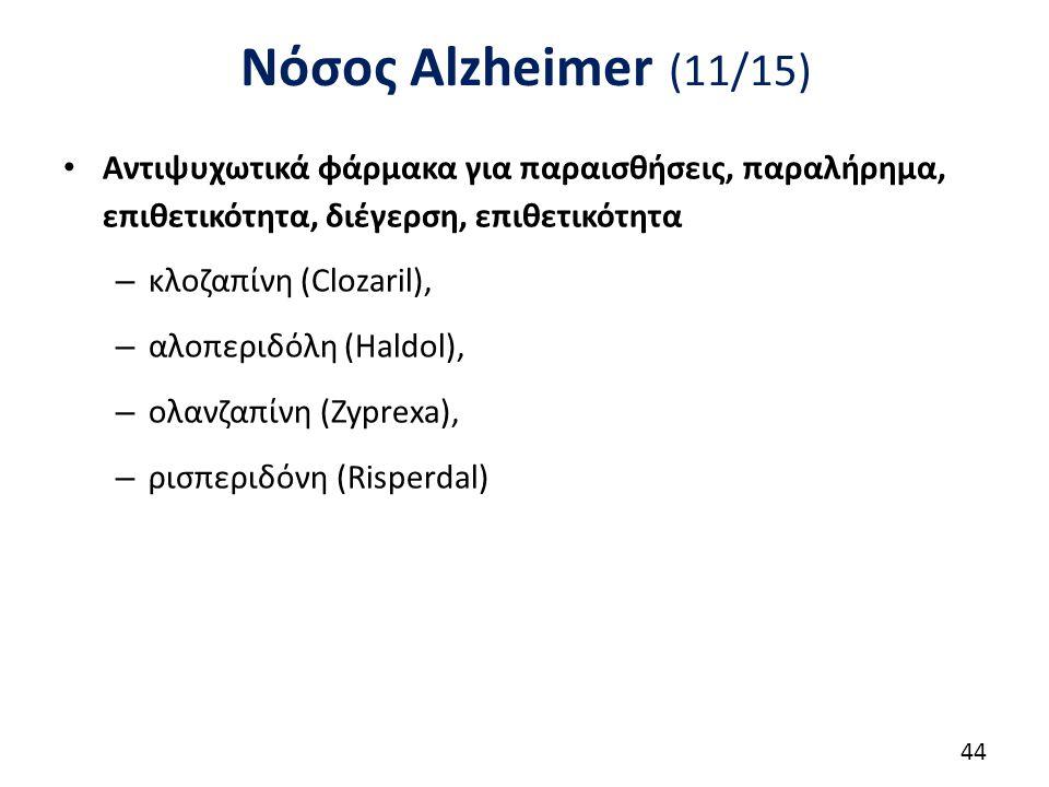 Νόσος Alzheimer (12/15) Συνένζυμο Q10