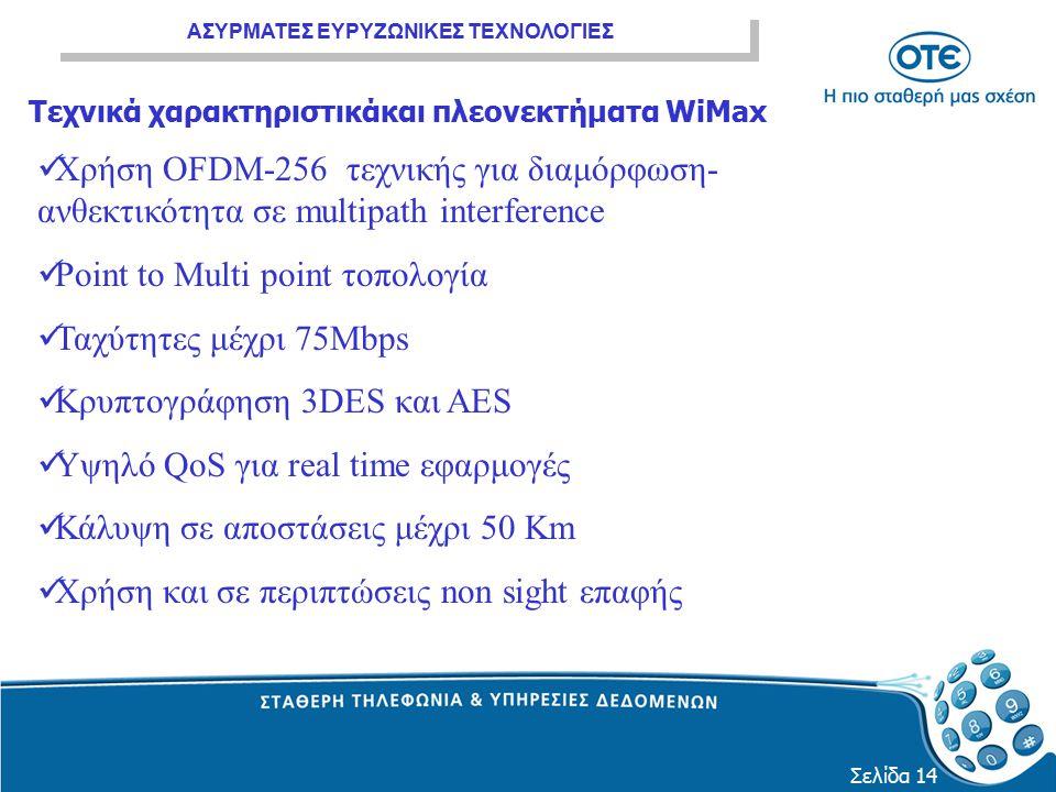 Point to Multi point τοπολογία Ταχύτητες μέχρι 75Mbps