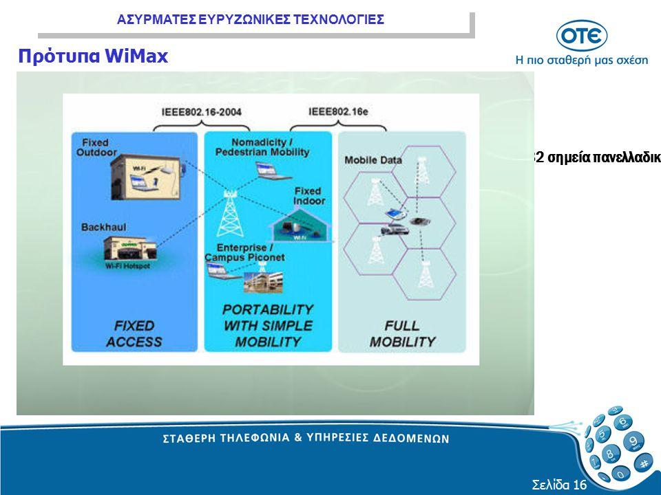 Πρότυπα WiMax 82 σημεία πανελλαδικά