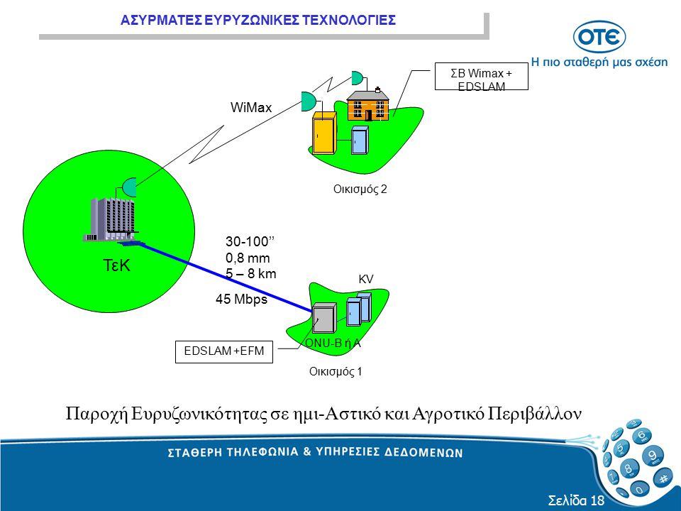 Παροχή Ευρυζωνικότητας σε ημι-Αστικό και Αγροτικό Περιβάλλον