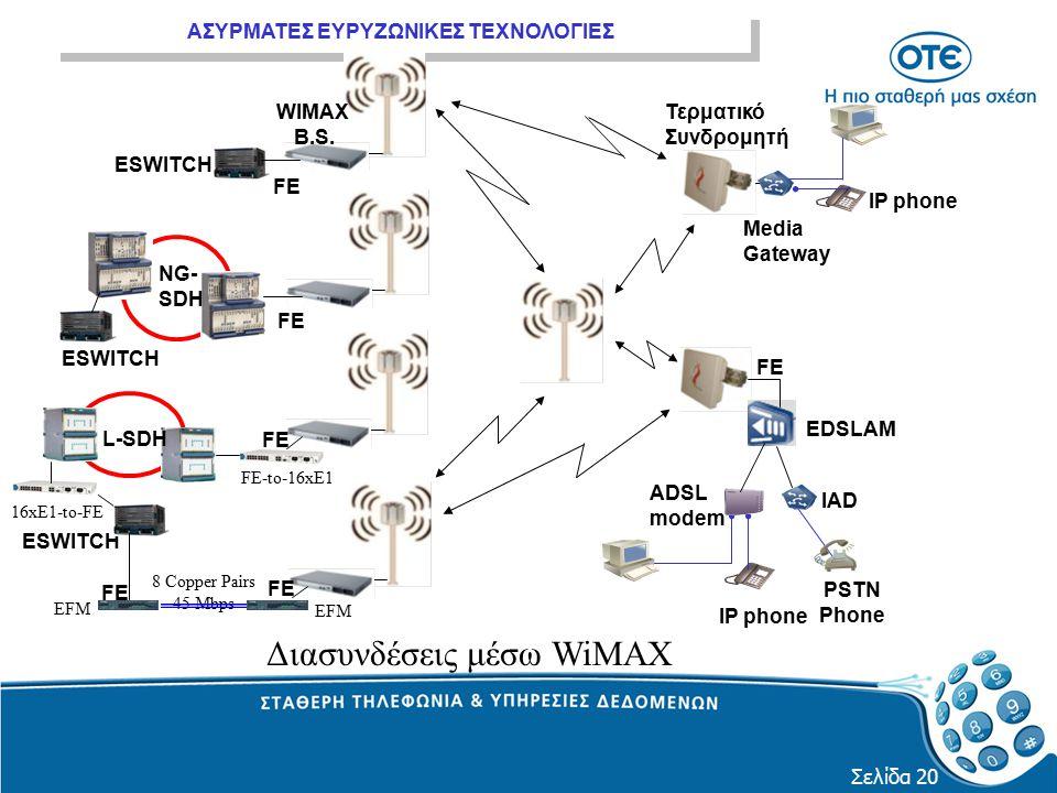 Διασυνδέσεις μέσω WiMAX