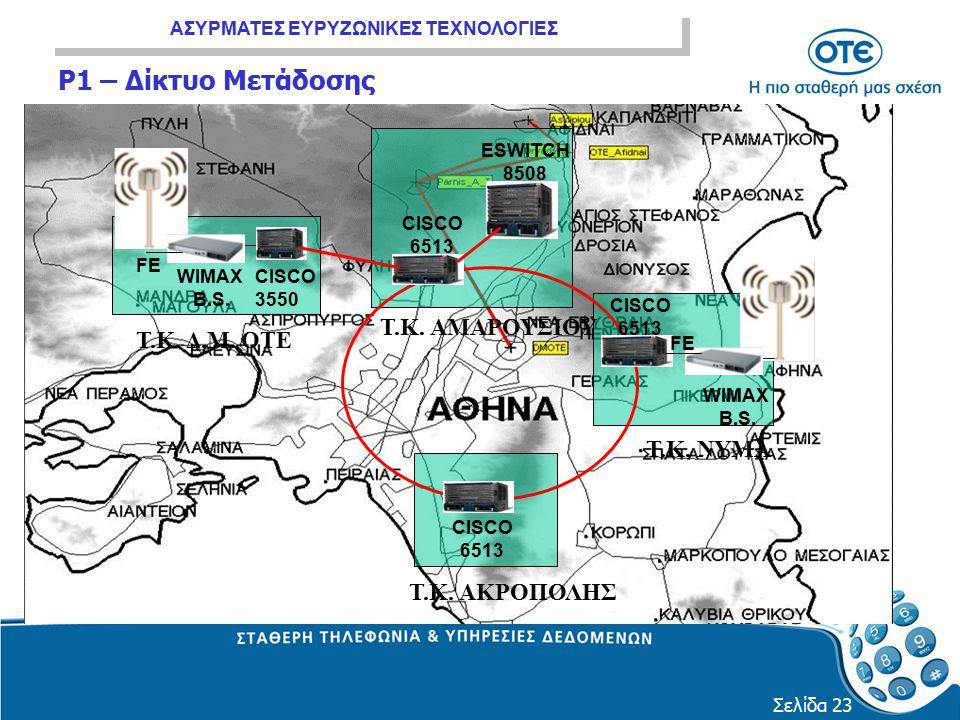P1 – Δίκτυο Μετάδοσης Τ.Κ. ΑΜΑΡΟΥΣΙΟΥ Τ.Κ. Δ.Μ. ΟΤΕ Τ.Κ. NYMA