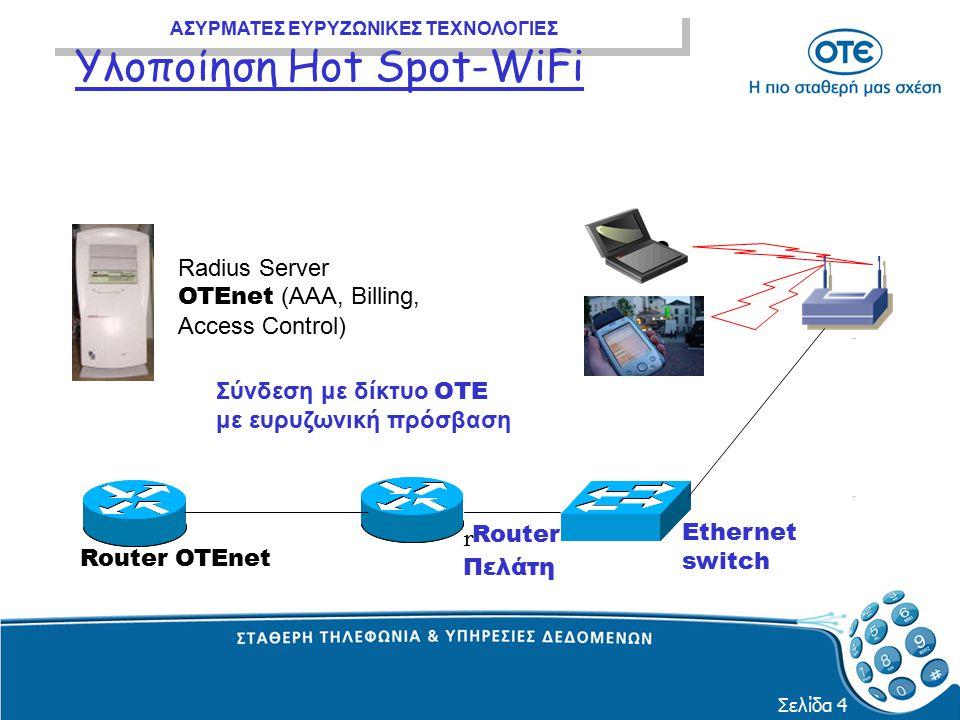 Υλοποίηση Hot Spot-WiFi