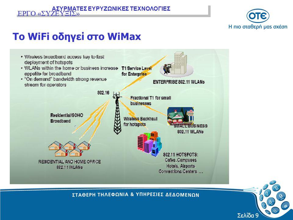 To WiFi οδηγεί στο WiMax