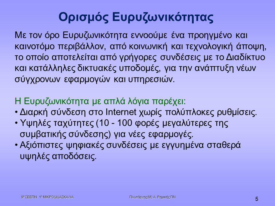Ορισμός Ευρυζωνικότητας