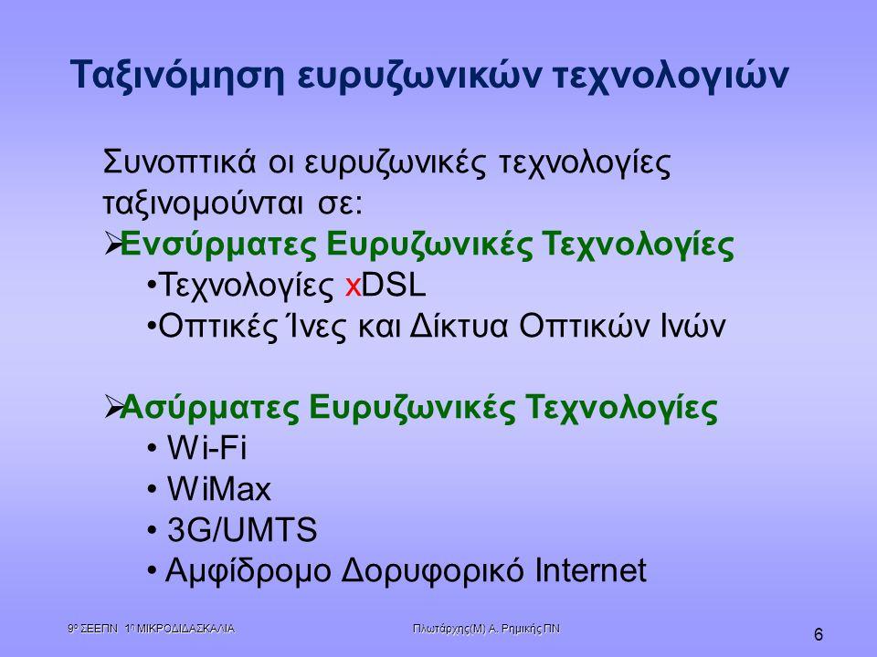Ταξινόμηση ευρυζωνικών τεχνολογιών