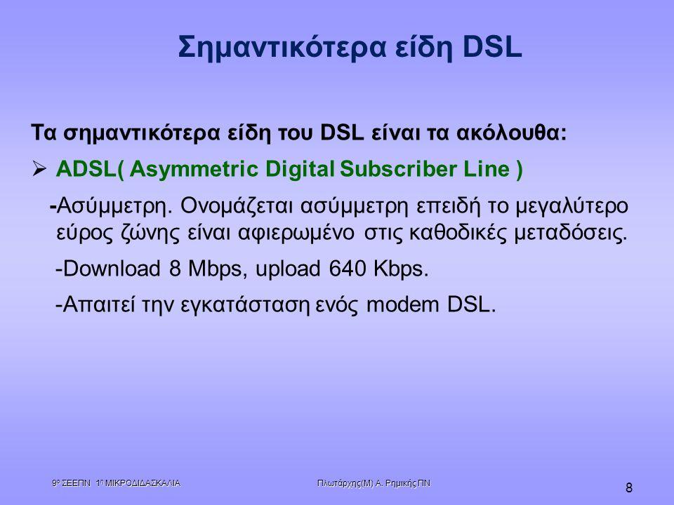 Σημαντικότερα είδη DSL