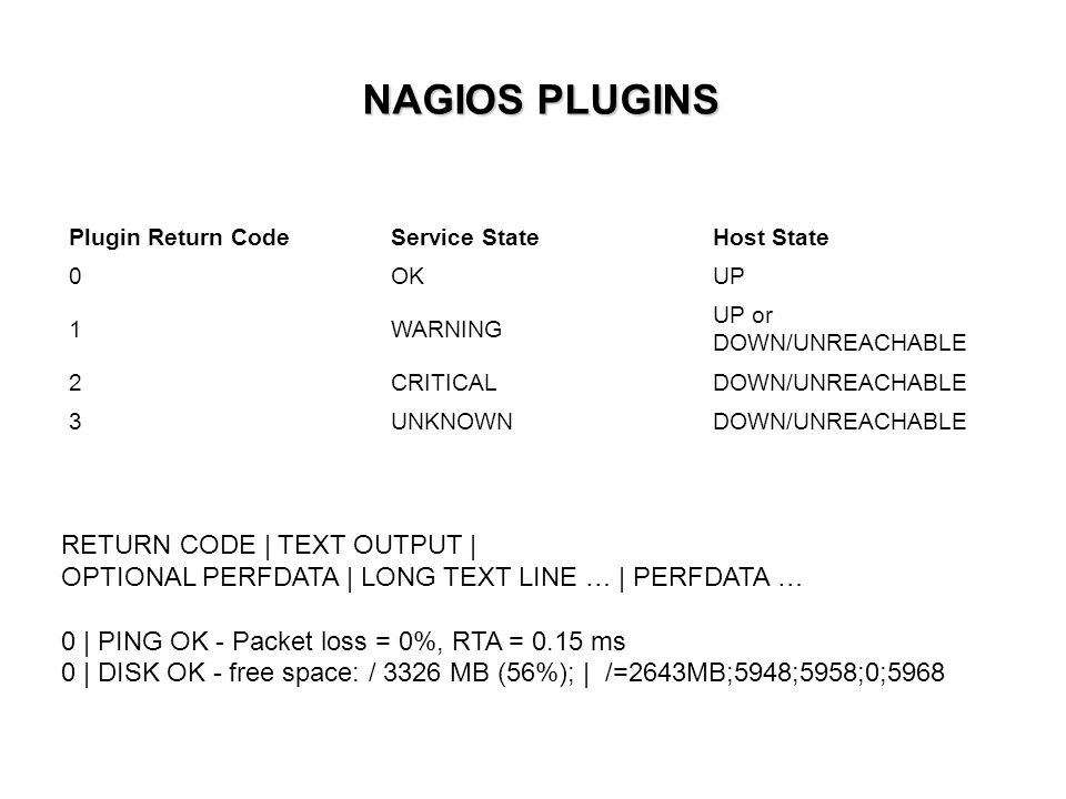 NAGIOS PLUGINS RETURN CODE | TEXT OUTPUT |