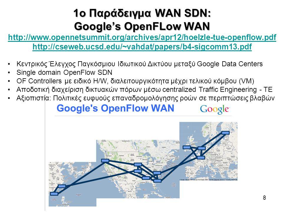 1o Παράδειγμα WAN SDN: Google's OpenFLow WAN http://www. opennetsummit