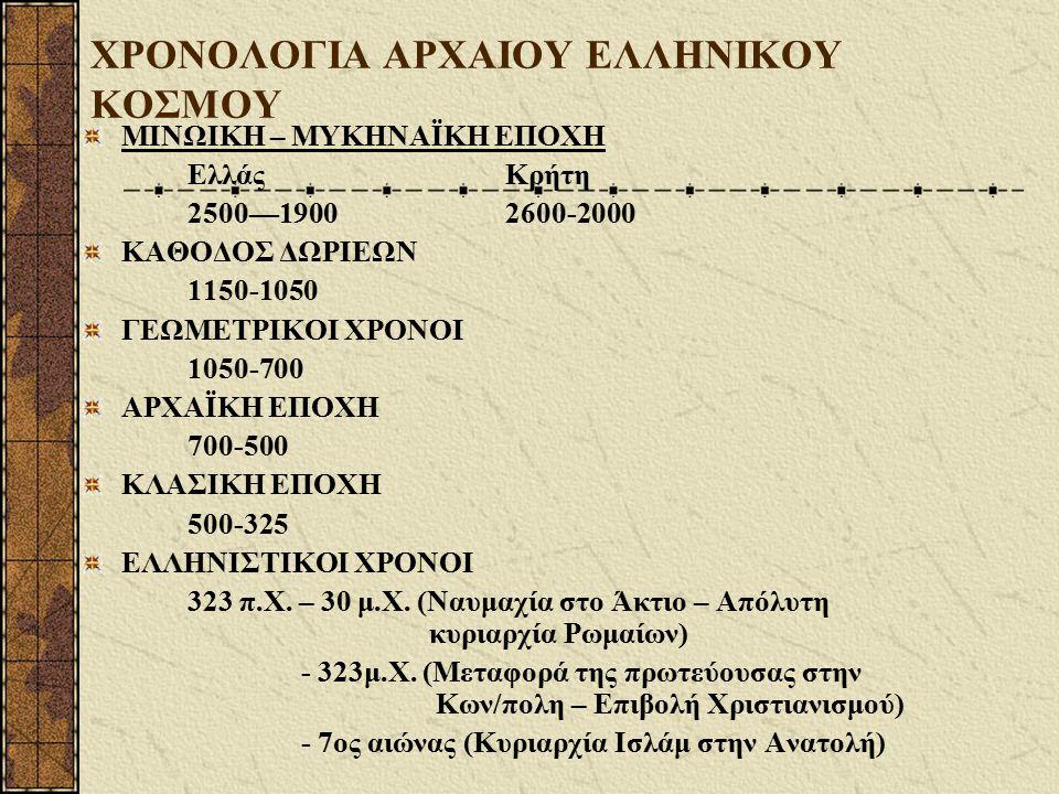 ΧΡΟΝΟΛΟΓΙΑ ΑΡΧΑΙΟΥ ΕΛΛΗΝΙΚΟΥ ΚΟΣΜΟΥ
