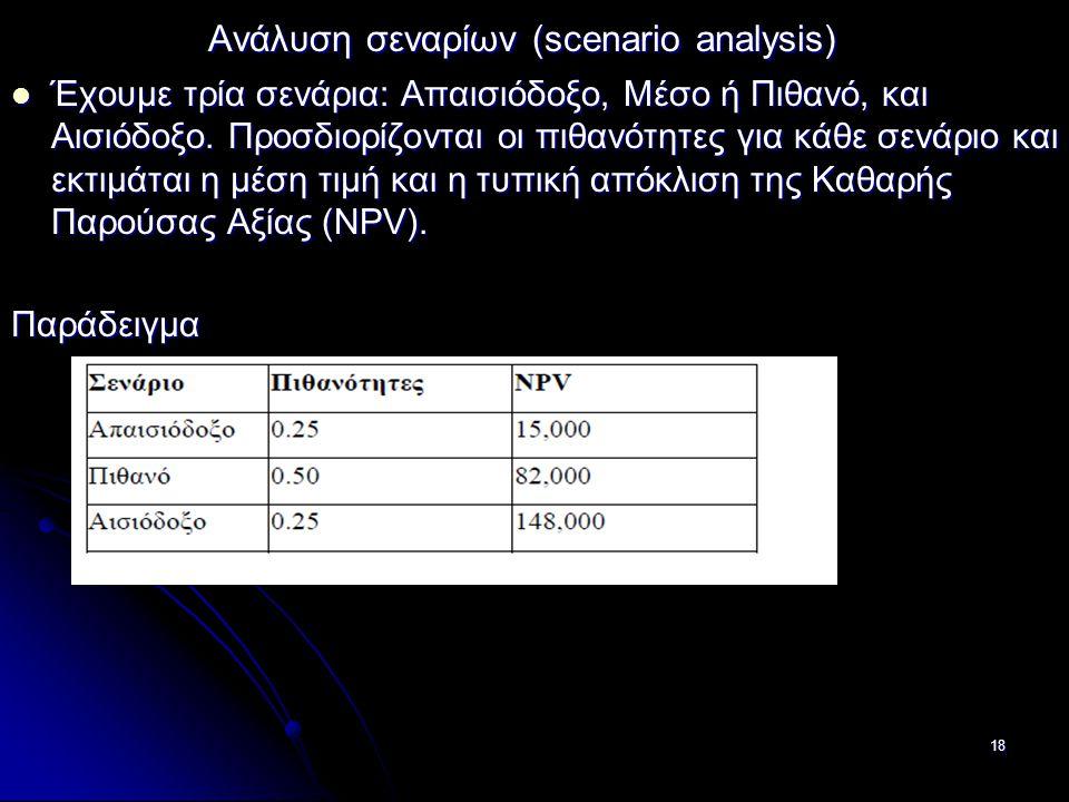 Ανάλυση σεναρίων (scenario analysis)