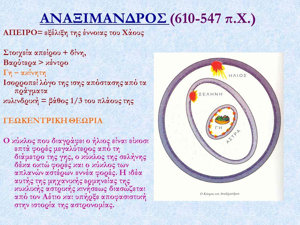 ΑΝΑΞΙΜΑΝΔΡΟΣ (610-547 π.Χ.) ΑΠΕΙΡΟ= εξέλιξη της έννοιας του Χάους