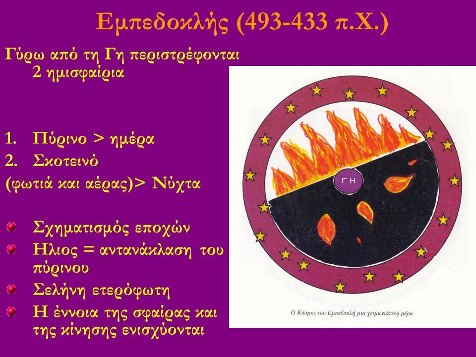 Εμπεδοκλής (493-433 π.Χ.) Γύρω από τη Γη περιστρέφονται 2 ημισφαίρια