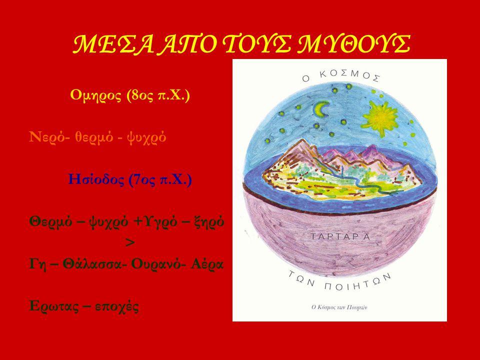 ΜΕΣΑ ΑΠΟ ΤΟΥΣ ΜΥΘΟΥΣ Ομηρος (8ος π.Χ.) Νερό- θερμό - ψυχρό