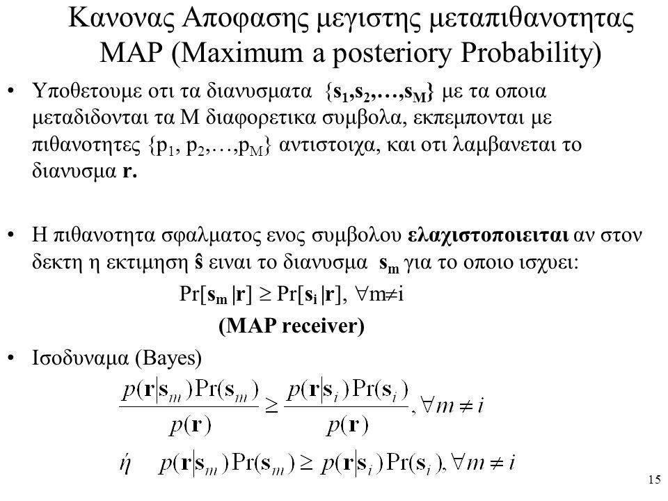 Κανονας Αποφασης μεγιστης μεταπιθανοτητας MAP (Maximum a posteriory Probability)