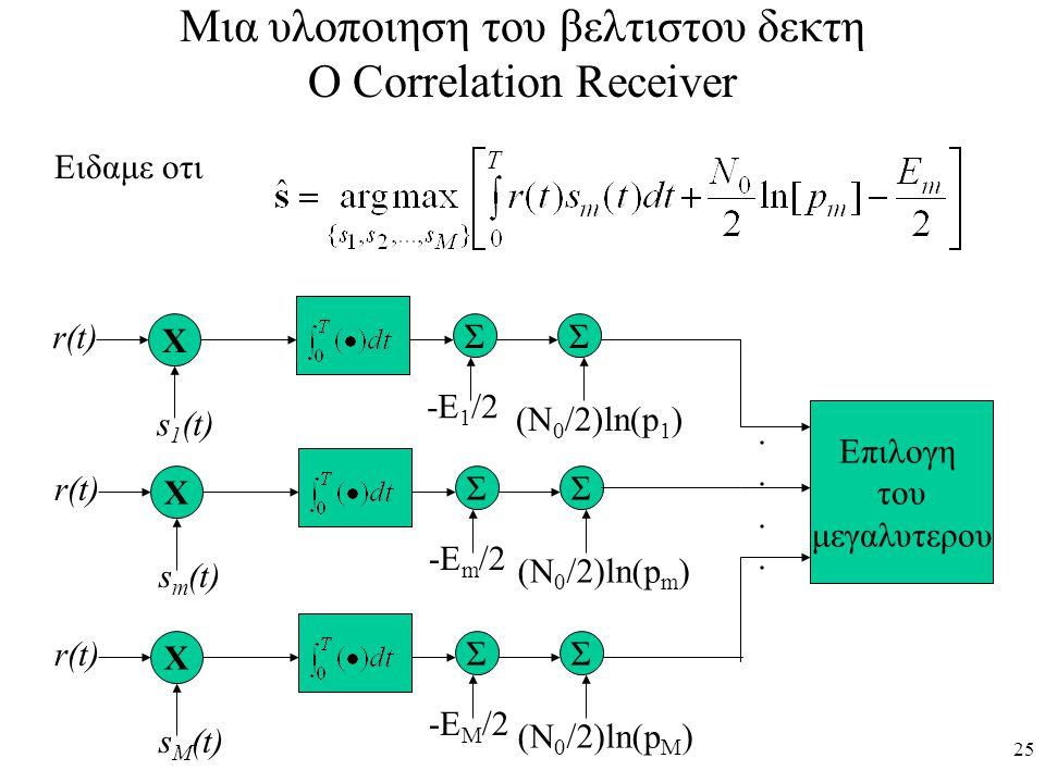 Μια υλοποιηση του βελτιστου δεκτη Ο Correlation Receiver