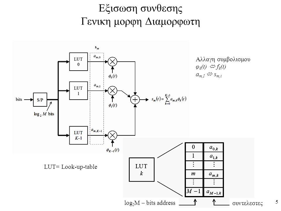 Εξισωση συνθεσης Γενικη μορφη Διαμορφωτη