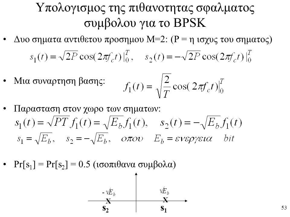 Υπολογισμος της πιθανοτητας σφαλματος συμβολου για το BPSK