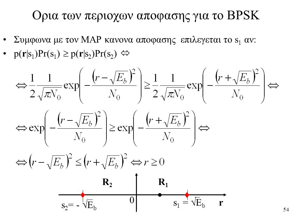 Ορια των περιοχων αποφασης για το BPSK