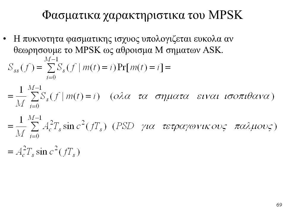 Φασματικα χαρακτηριστικα του MPSK