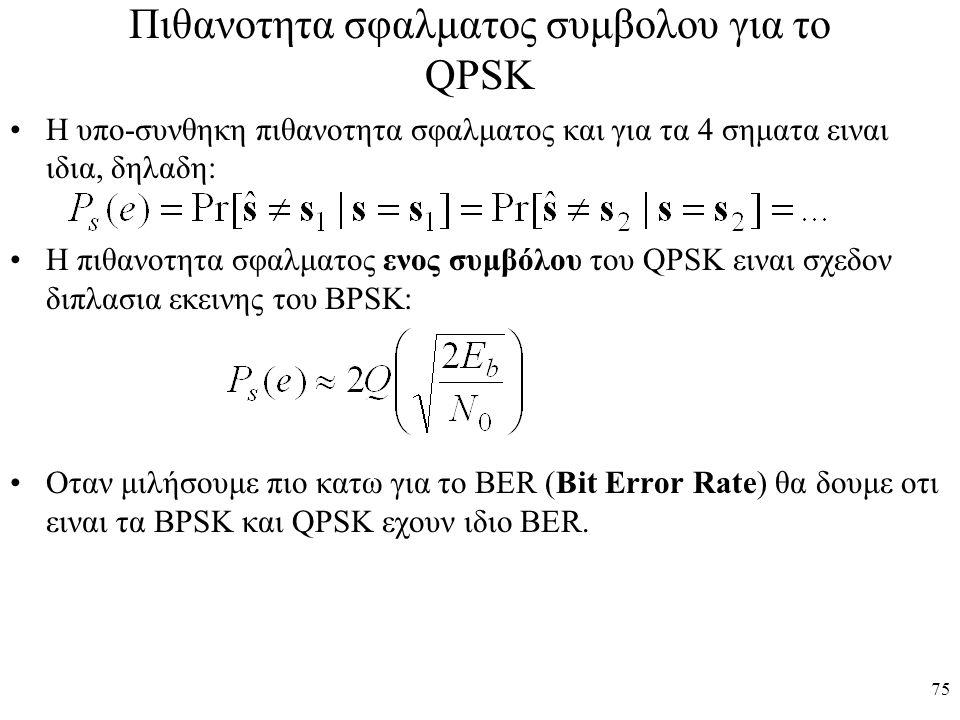 Πιθανοτητα σφαλματος συμβολου για το QPSK