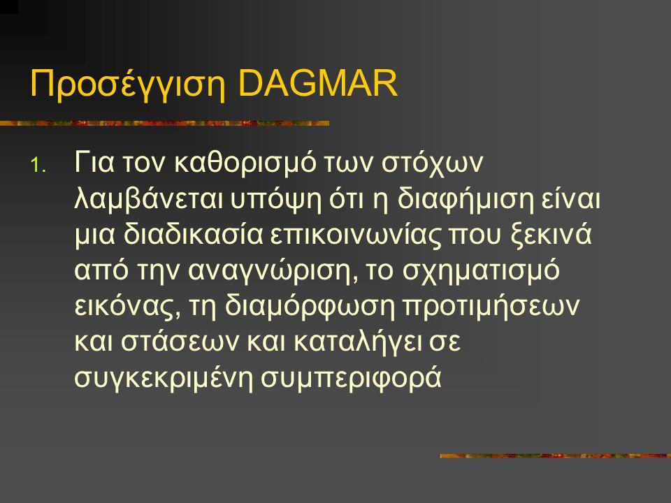 Προσέγγιση DAGMAR